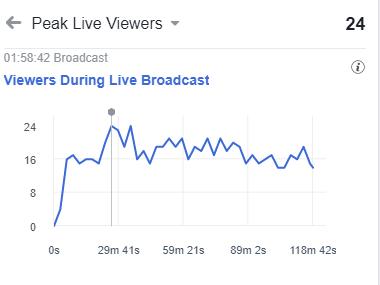livestreamdata3